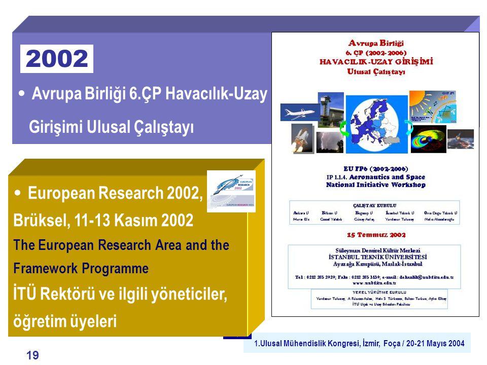 1.Ulusal Mühendislik Kongresi, İzmir, Foça / 20-21 Mayıs 2004 19 Avrupa Birliği 6.ÇP Havacılık-Uzay Girişimi Ulusal Çalıştayı 2002 European Research 2002, Brüksel, 11-13 Kasım 2002 The European Research Area and the Framework Programme İTÜ Rektörü ve ilgili yöneticiler, öğretim üyeleri