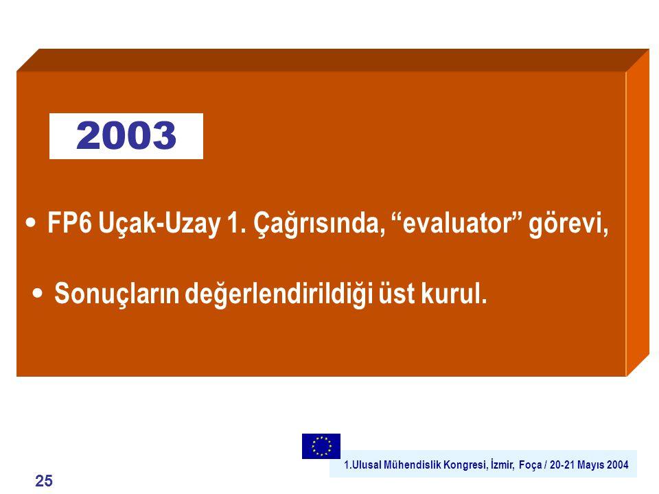 1.Ulusal Mühendislik Kongresi, İzmir, Foça / 20-21 Mayıs 2004 25 FP6 Uçak-Uzay 1.