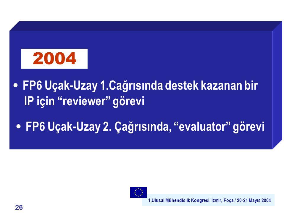 1.Ulusal Mühendislik Kongresi, İzmir, Foça / 20-21 Mayıs 2004 26 FP6 Uçak-Uzay 1.Cağrısında destek kazanan bir IP için reviewer görevi FP6 Uçak-Uzay 2.