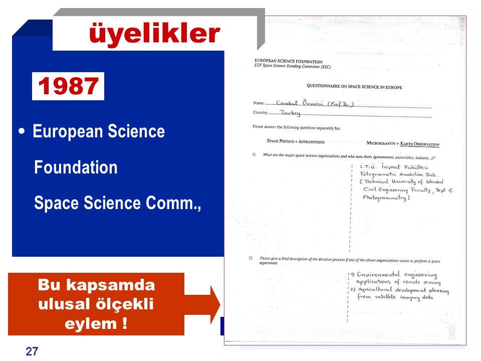 1.Ulusal Mühendislik Kongresi, İzmir, Foça / 20-21 Mayıs 2004 27 European Science Foundation Space Science Comm., 1987 üyelikler Bu kapsamda ulusal ölçekli eylem !