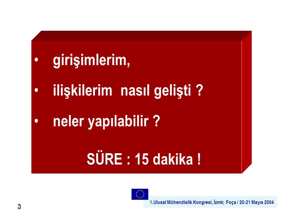 1.Ulusal Mühendislik Kongresi, İzmir, Foça / 20-21 Mayıs 2004 14 COST 238 : PRIME (17 ulus) YT'nin nerede olduğuna bağlı olarak sınır !!?.