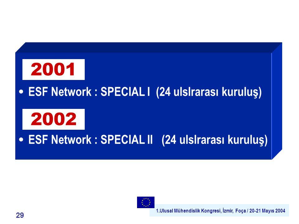 1.Ulusal Mühendislik Kongresi, İzmir, Foça / 20-21 Mayıs 2004 29 ESF Network : SPECIAL I (24 ulslrarası kuruluş) ESF Network : SPECIAL II (24 ulslrarası kuruluş) 2002 2001