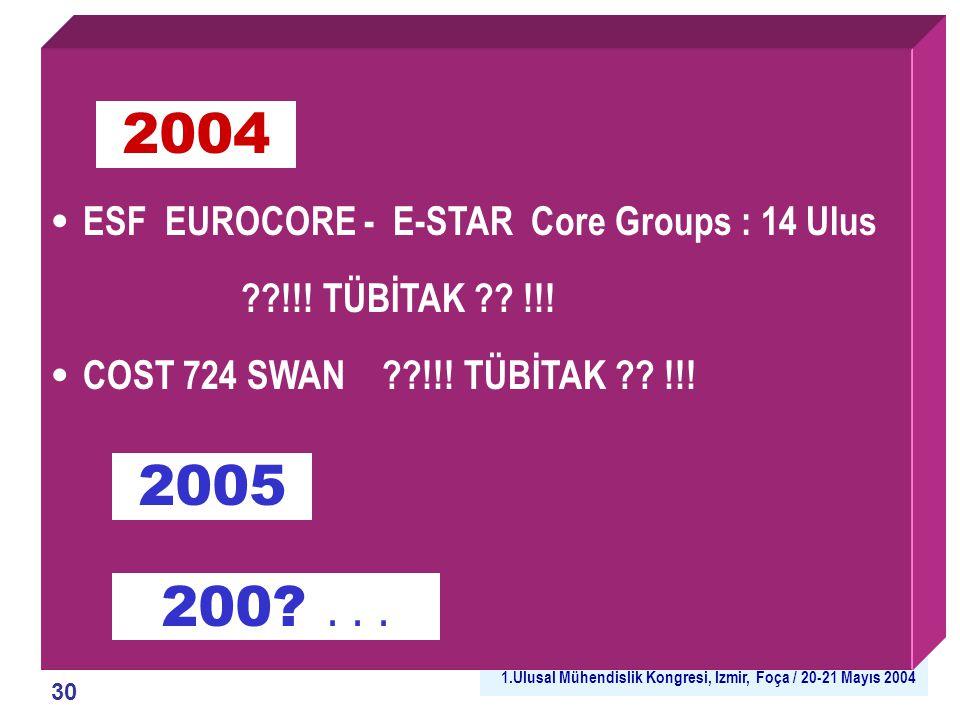 1.Ulusal Mühendislik Kongresi, İzmir, Foça / 20-21 Mayıs 2004 30 ESF EUROCORE - E-STAR Core Groups : 14 Ulus !!.