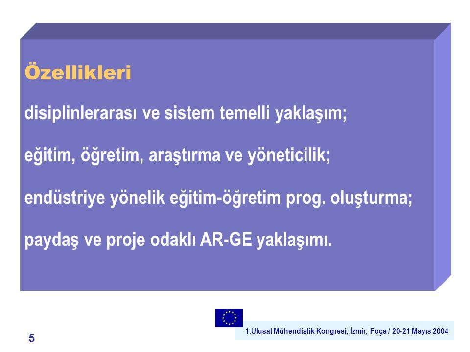 1.Ulusal Mühendislik Kongresi, İzmir, Foça / 20-21 Mayıs 2004 5 Özellikleri disiplinlerarası ve sistem temelli yaklaşım; eğitim, öğretim, araştırma ve yöneticilik; endüstriye yönelik eğitim-öğretim prog.