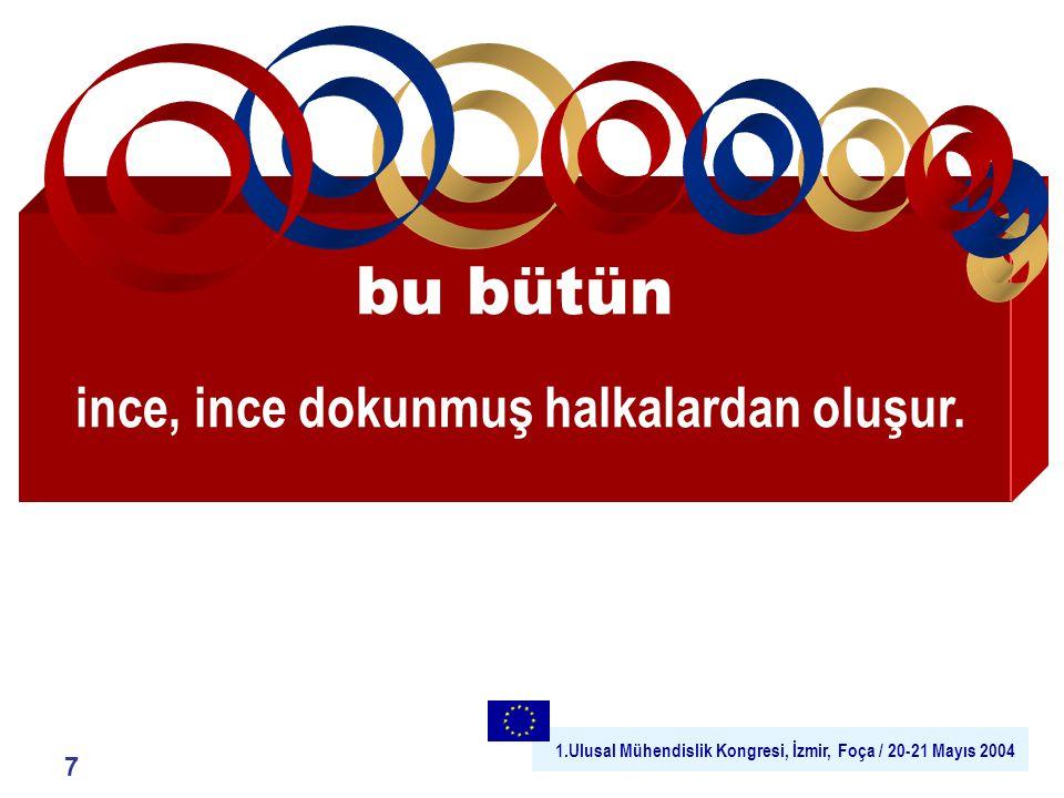 1.Ulusal Mühendislik Kongresi, İzmir, Foça / 20-21 Mayıs 2004 bu bütün ince, ince dokunmuş halkalardan oluşur.