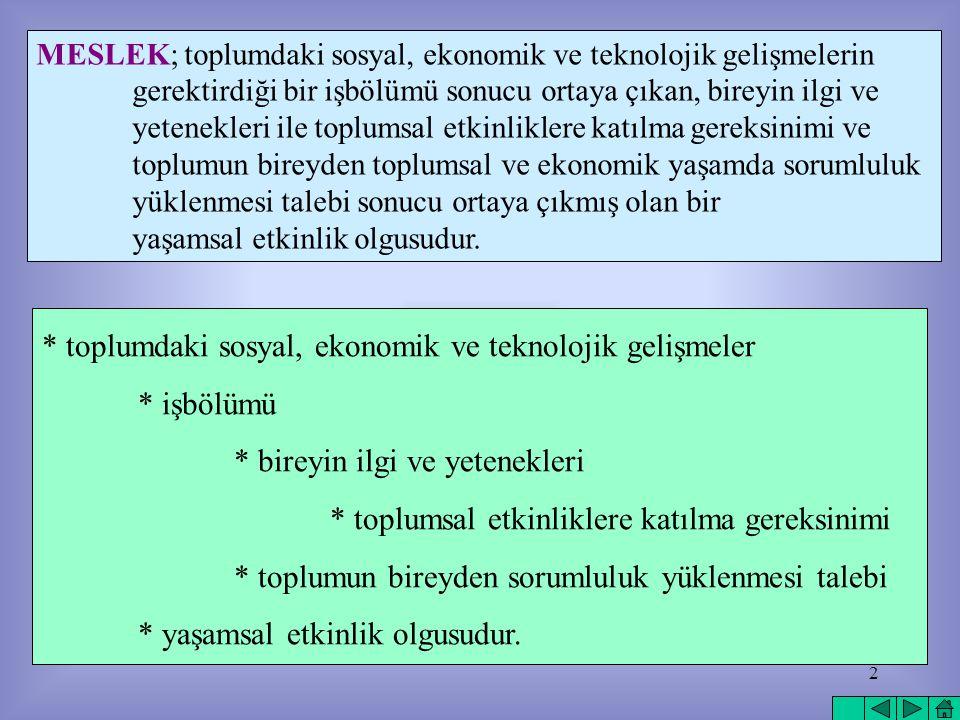 1 ÖĞRETMENLİKMESLEĞİNİNÖZELLİKLERİ Dr. Mustafa Aydın BA Ş AR Dr. Mustafa Aydın BA Ş AR