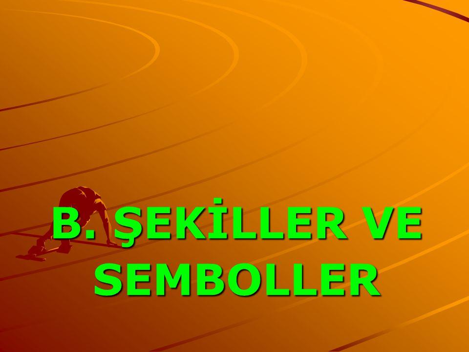 B. ŞEKİLLER VE SEMBOLLER