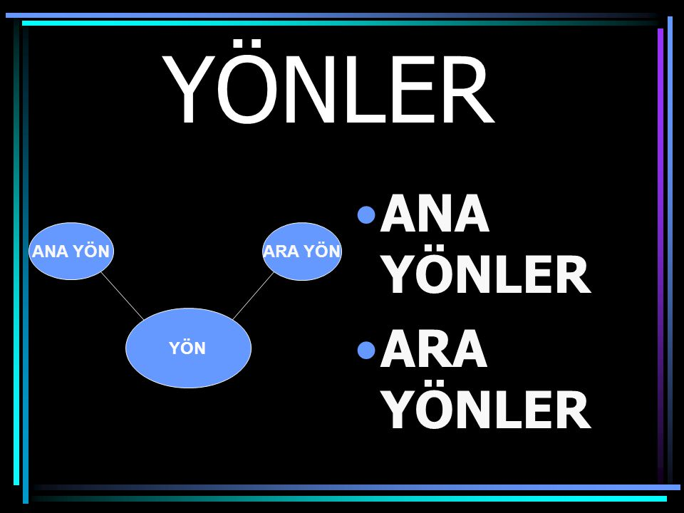 YÖNLER İKİYE AYRILIR