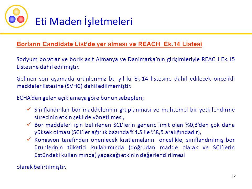 14 Borların Candidate List'de yer alması ve REACH Ek.14 Listesi Sodyum boratlar ve borik asit Almanya ve Danimarka'nın girişimleriyle REACH Ek.15 List