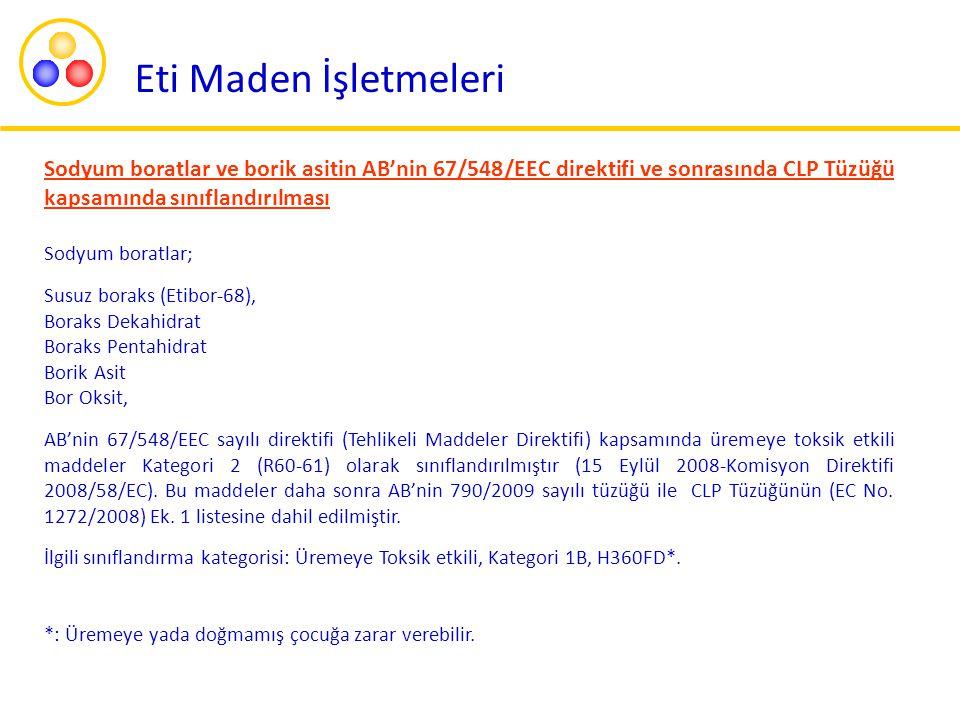 Eti Maden İşletmeleri Sodyum boratlar ve borik asitin AB'nin 67/548/EEC direktifi ve sonrasında CLP Tüzüğü kapsamında sınıflandırılması Sodyum boratlar; Susuz boraks (Etibor-68), Boraks Dekahidrat Boraks Pentahidrat Borik Asit Bor Oksit, AB'nin 67/548/EEC sayılı direktifi (Tehlikeli Maddeler Direktifi) kapsamında üremeye toksik etkili maddeler Kategori 2 (R60-61) olarak sınıflandırılmıştır (15 Eylül 2008-Komisyon Direktifi 2008/58/EC).