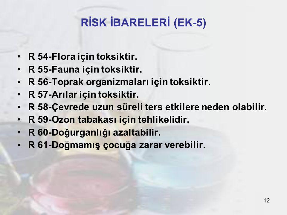 12 RİSK İBARELERİ (EK-5) R 54-Flora için toksiktir.