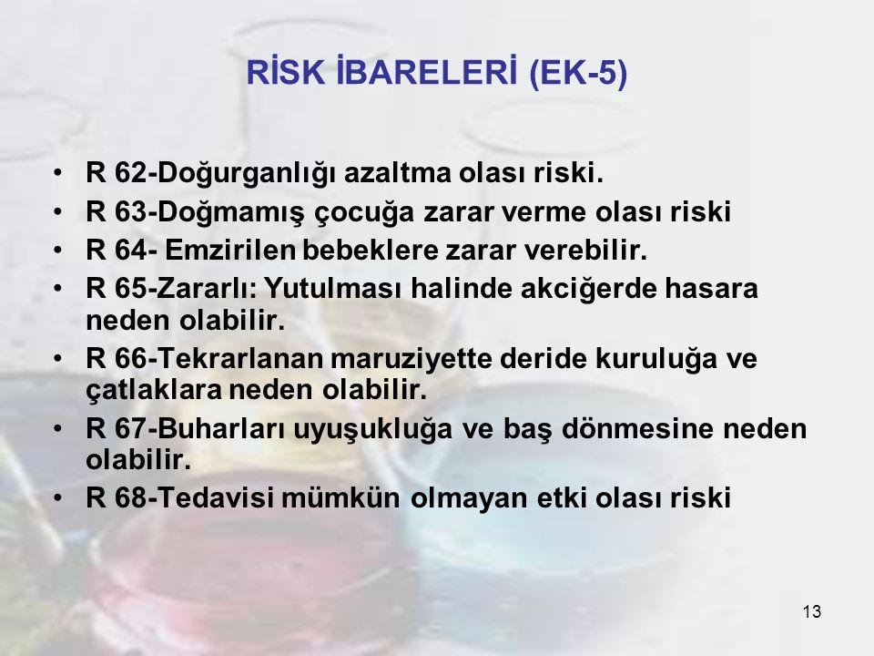 13 RİSK İBARELERİ (EK-5) R 62-Doğurganlığı azaltma olası riski.