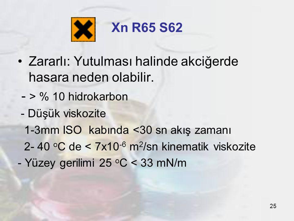 25 Xn R65 S62 Zararlı: Yutulması halinde akciğerde hasara neden olabilir.