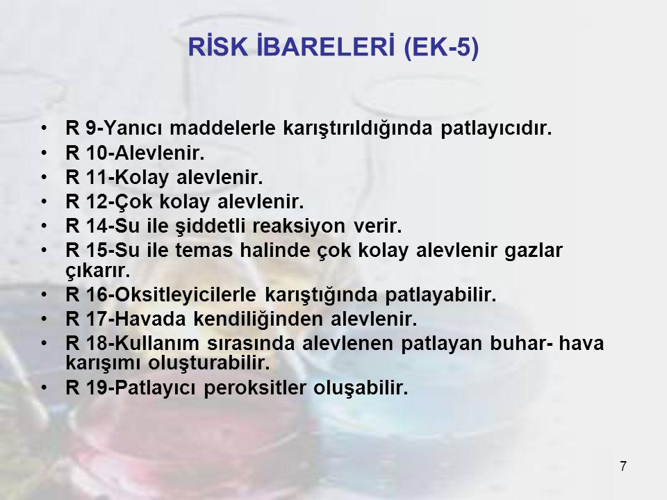 8 RİSK İBARELERİ (EK-5) R 20-Solunması halinde zararlıdır.