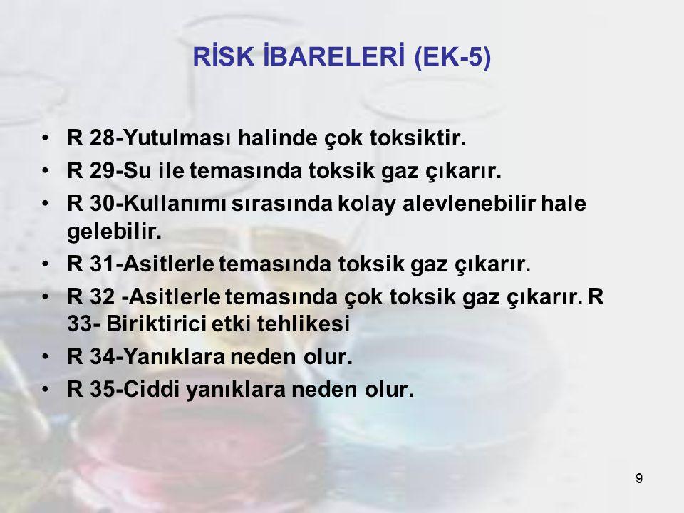 10 RİSK İBARELERİ (EK-5) R 36-Gözleri tahriş eder.