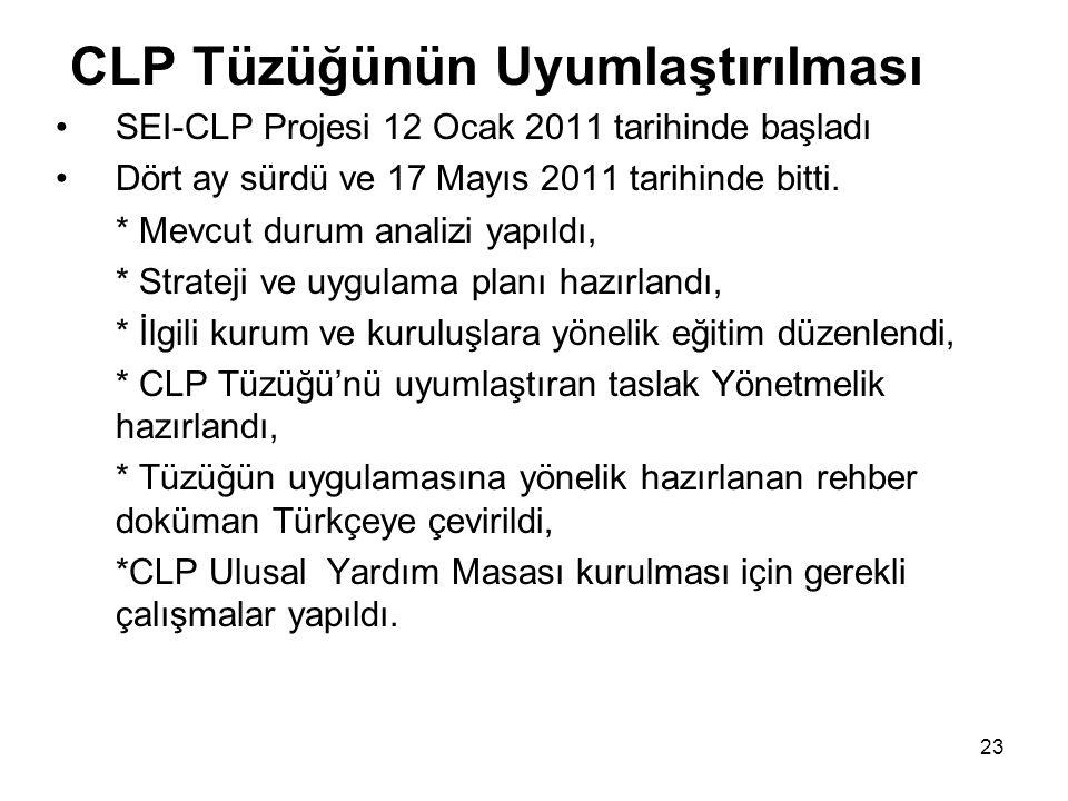 CLP Tüzüğünün Uyumlaştırılması SEI-CLP Projesi 12 Ocak 2011 tarihinde başladı Dört ay sürdü ve 17 Mayıs 2011 tarihinde bitti. * Mevcut durum analizi y
