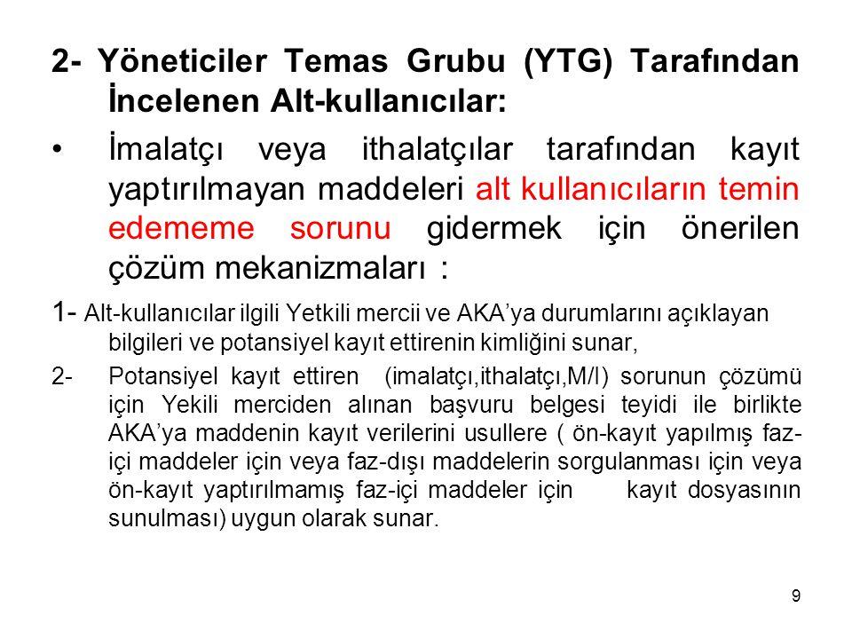 2- Yöneticiler Temas Grubu (YTG) Tarafından İncelenen Alt-kullanıcılar: İmalatçı veya ithalatçılar tarafından kayıt yaptırılmayan maddeleri alt kullan