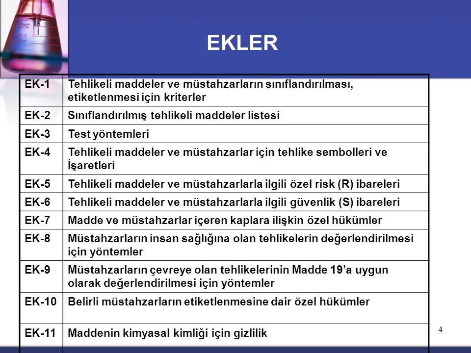 4 EKLER EK-1Tehlikeli maddeler ve müstahzarların sınıflandırılması, etiketlenmesi için kriterler EK-2Sınıflandırılmış tehlikeli maddeler listesi EK-3Test yöntemleri EK-4Tehlikeli maddeler ve müstahzarlar için tehlike sembolleri ve İşaretleri EK-5Tehlikeli maddeler ve müstahzarlarla ilgili özel risk (R) ibareleri EK-6Tehlikeli maddeler ve müstahzarlarla ilgili güvenlik (S) ibareleri EK-7Madde ve müstahzarlar içeren kaplara ilişkin özel hükümler EK-8Müstahzarların insan sağlığına olan tehlikelerin değerlendirilmesi için yöntemler EK-9Müstahzarların çevreye olan tehlikelerinin Madde 19'a uygun olarak değerlendirilmesi için yöntemler EK-10Belirli müstahzarların etiketlenmesine dair özel hükümler EK-11Maddenin kimyasal kimliği için gizlilik