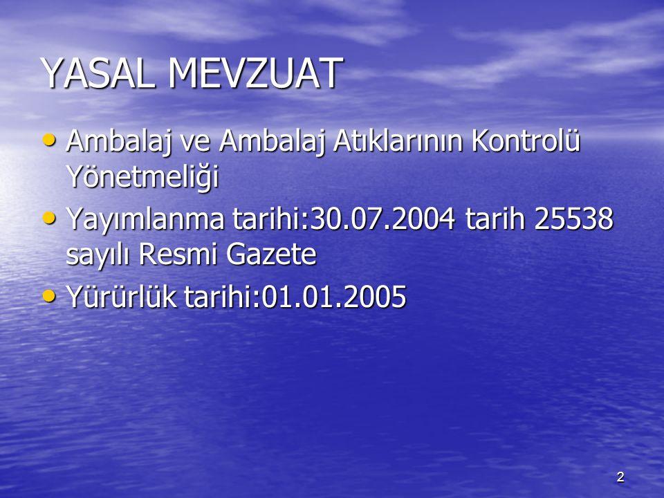 2 Ambalaj ve Ambalaj Atıklarının Kontrolü Yönetmeliği Ambalaj ve Ambalaj Atıklarının Kontrolü Yönetmeliği Yayımlanma tarihi:30.07.2004 tarih 25538 say