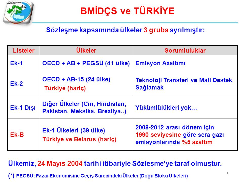 KYOTO PROTOKOLÜ ve TÜRKİYE  Türkiye Protokol'ün Ek-B listesinde değildir.