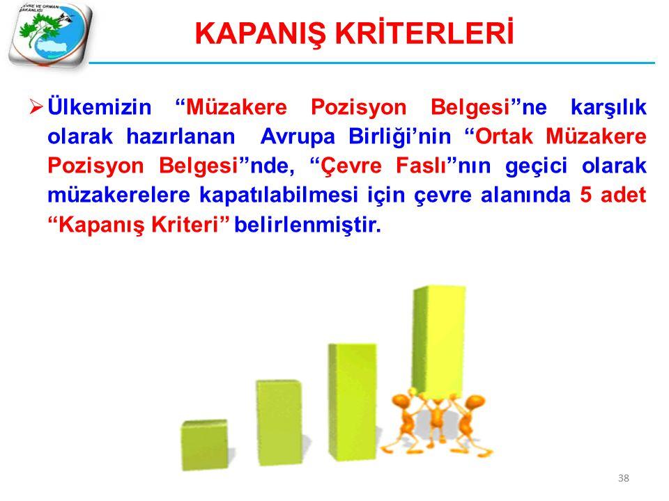 Bu doğrultuda, Türkiye'nin: 1.Sınır aşan hususlara ilişkin mevzuatı, 2.Su kalitesi alanındaki mevzuatı, 3.Sanayi kaynaklı kirlilik ve risk yönetimi alanındaki mevzuatı kabul etmesi, 4.Doğa koruma ve atık yönetimini de içerecek şekilde bütün sektörlerde uygulama ve yaptırımda ilerleme sağlanması, 5.Özellikle denetim alanında idari kapasitenin geliştirilmesi gerekmektedir.