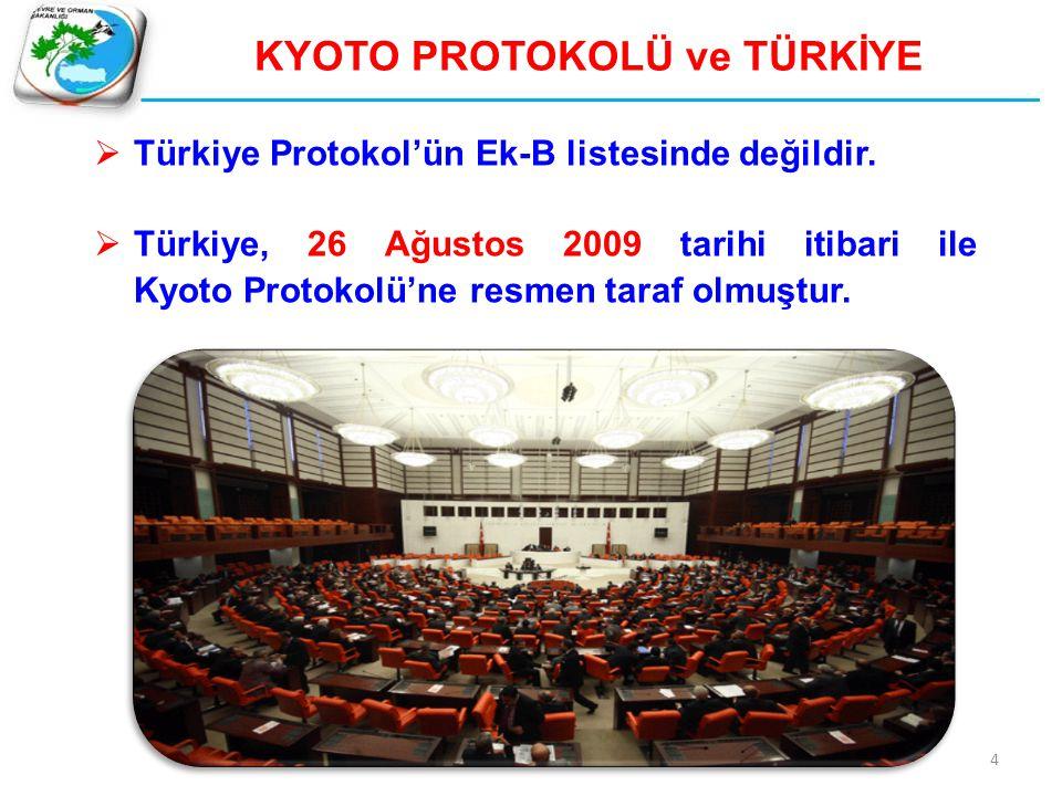 KYOTO PROTOKOLÜ ve TÜRKİYE  Türkiye Protokol'ün Ek-B listesinde değildir.  Türkiye, 26 Ağustos 2009 tarihi itibari ile Kyoto Protokolü'ne resmen tar