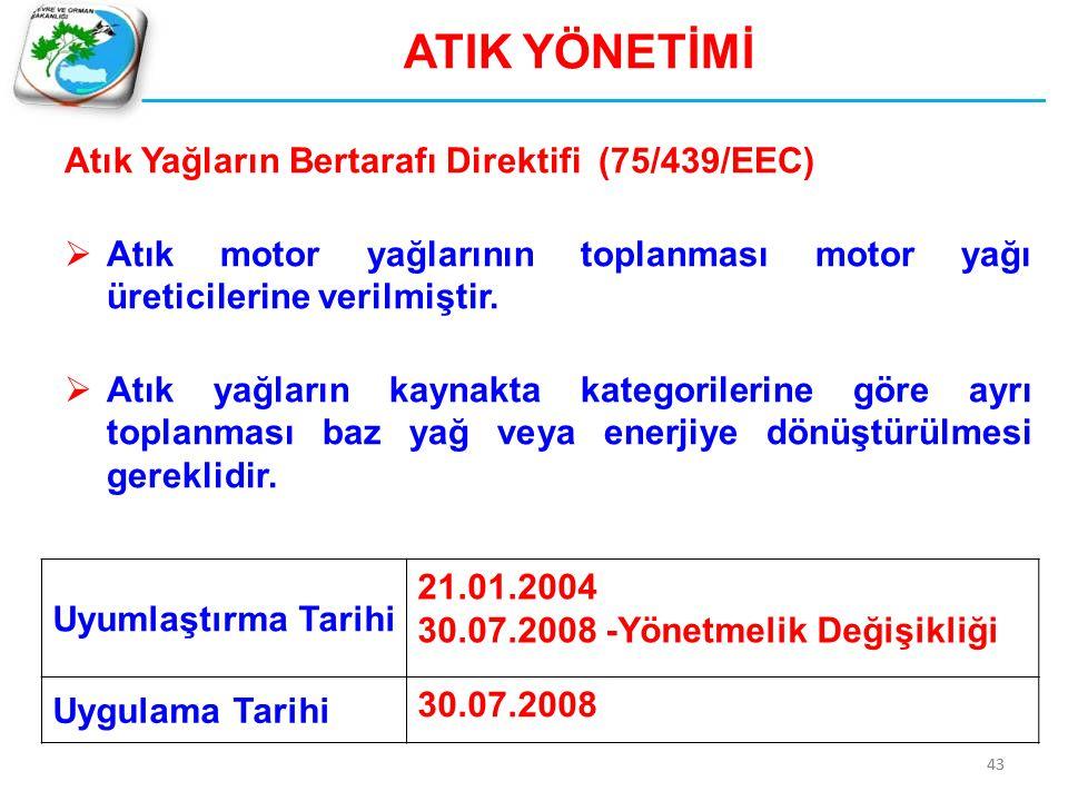 44 Elektrikli ve Elektronik Atıklar Direktifi 2002/96/EC  Elektronik atıkların üretici tarafından toplama yükümlülüğü bulunuyor.