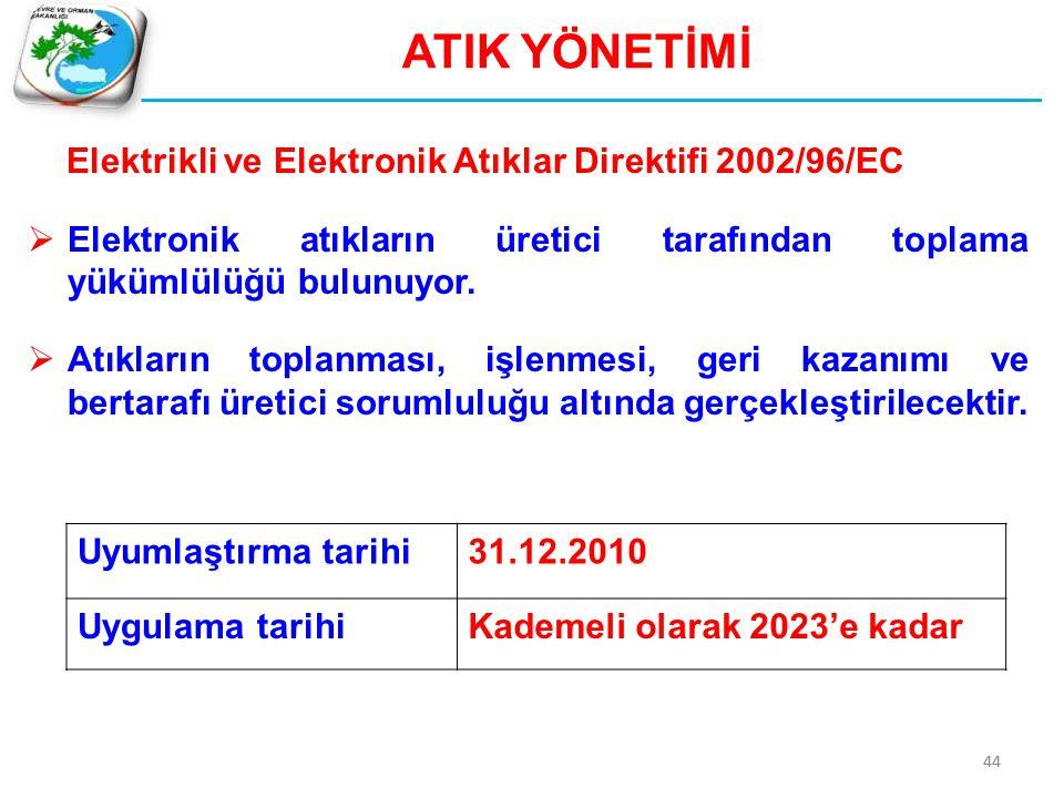 44 Elektrikli ve Elektronik Atıklar Direktifi 2002/96/EC  Elektronik atıkların üretici tarafından toplama yükümlülüğü bulunuyor.  Atıkların toplanma