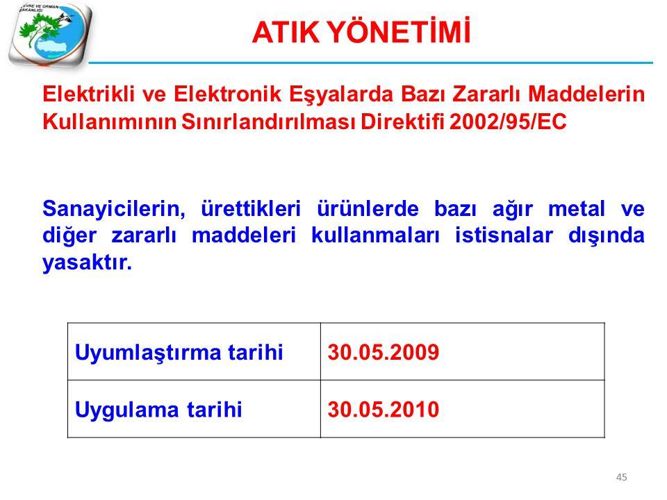 45 Elektrikli ve Elektronik Eşyalarda Bazı Zararlı Maddelerin Kullanımının Sınırlandırılması Direktifi 2002/95/EC Sanayicilerin, ürettikleri ürünlerde
