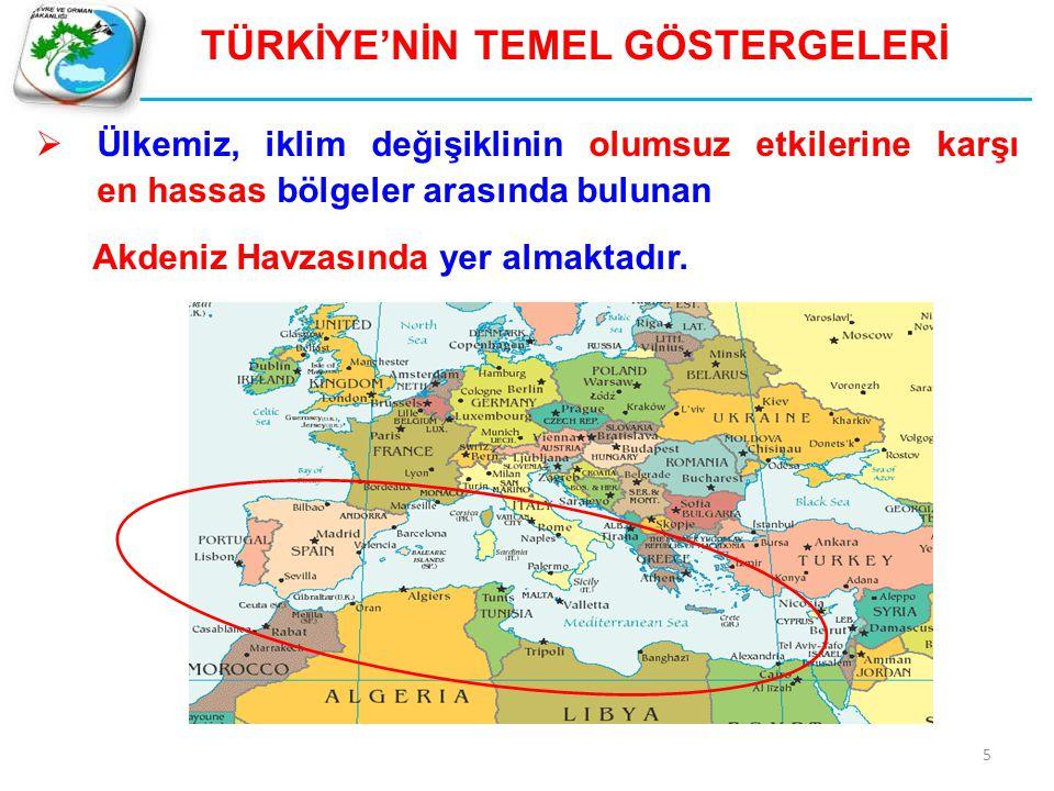 TÜRKİYE'NİN TEMEL GÖSTERGELERİ  Ülkemiz, iklim değişiklinin olumsuz etkilerine karşı en hassas bölgeler arasında bulunan Akdeniz Havzasında yer almak