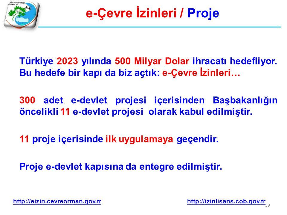 59 e-Çevre İzinleri / Proje Türkiye 2023 yılında 500 Milyar Dolar ihracatı hedefliyor. Bu hedefe bir kapı da biz açtık: e-Çevre İzinleri… 300 adet e-d