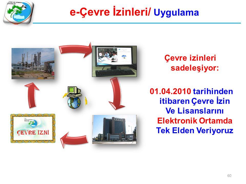 60 Çevre izinleri sadeleşiyor: 01.04.2010 tarihinden itibaren Çevre İzin Ve Lisanslarını Elektronik Ortamda Tek Elden Veriyoruz e-Çevre İzinleri/ Uygu