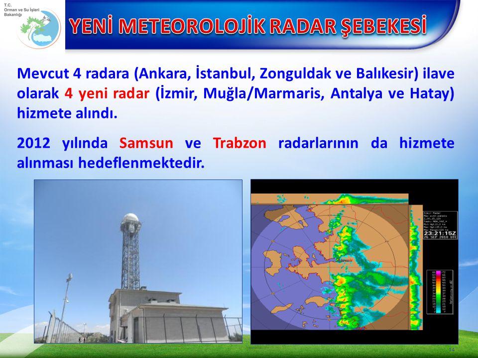 14 Mevcut 4 radara (Ankara, İstanbul, Zonguldak ve Balıkesir) ilave olarak 4 yeni radar (İzmir, Muğla/Marmaris, Antalya ve Hatay) hizmete alındı.