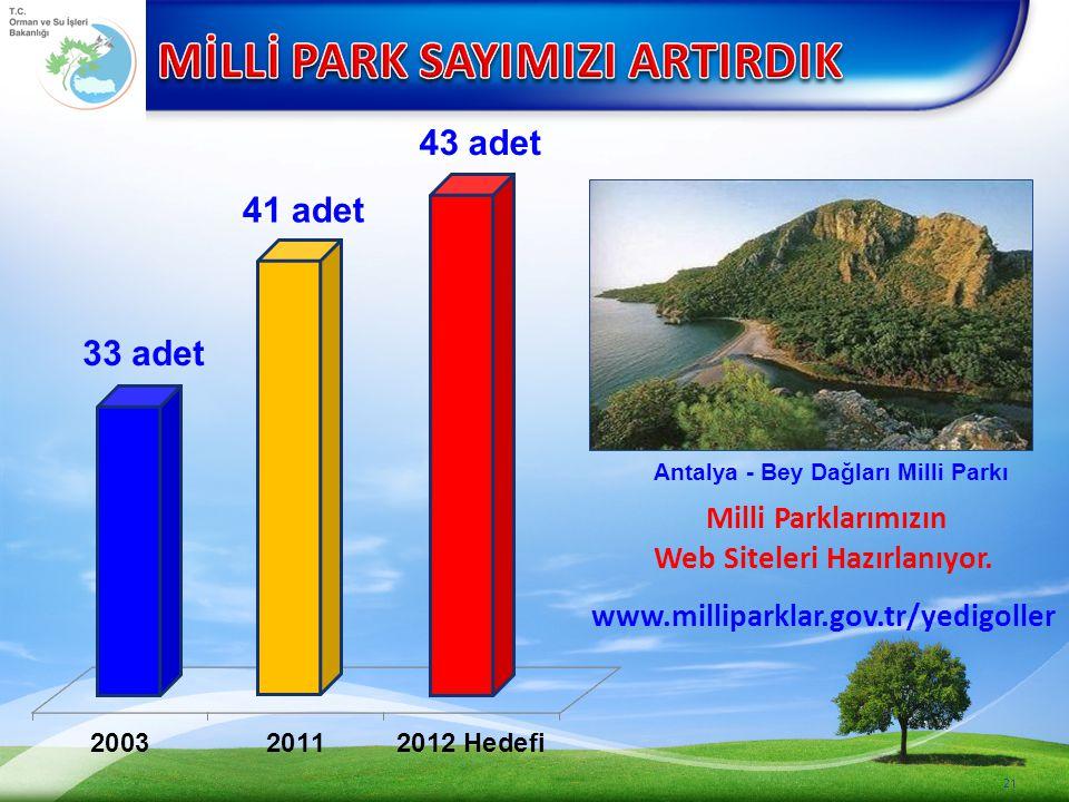 21 Antalya - Bey Dağları Milli Parkı Milli Parklarımızın Web Siteleri Hazırlanıyor.