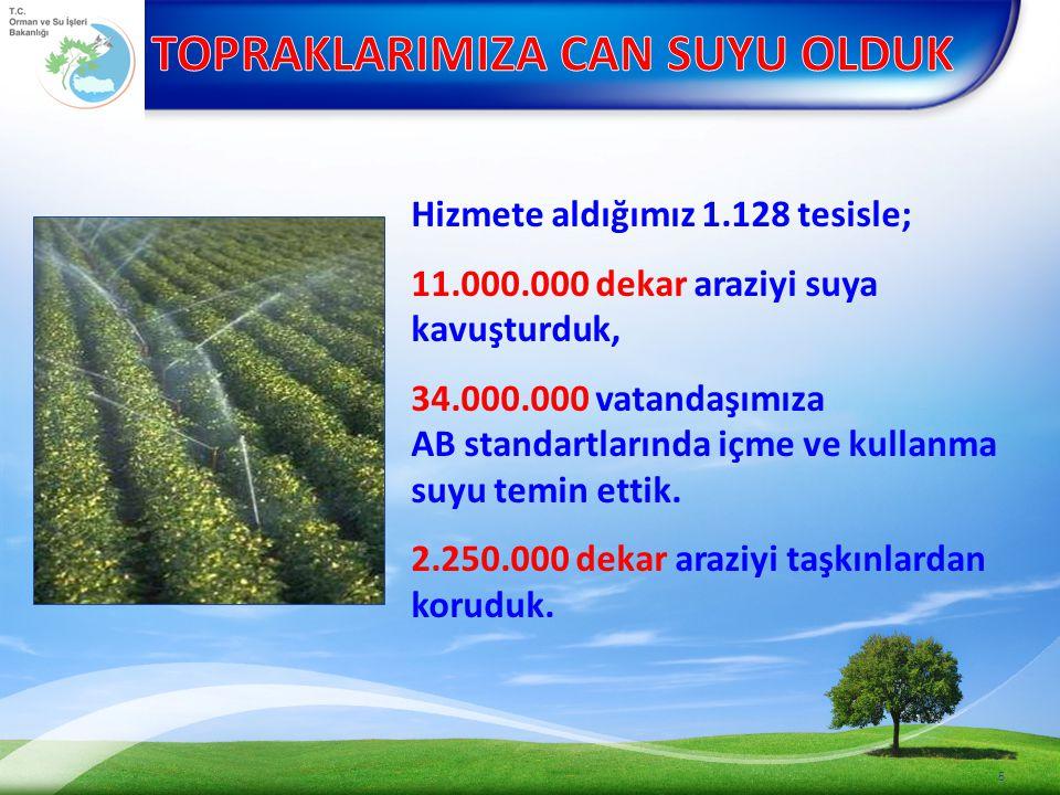 5 Hizmete aldığımız 1.128 tesisle; 11.000.000 dekar araziyi suya kavuşturduk, 34.000.000 vatandaşımıza AB standartlarında içme ve kullanma suyu temin ettik.