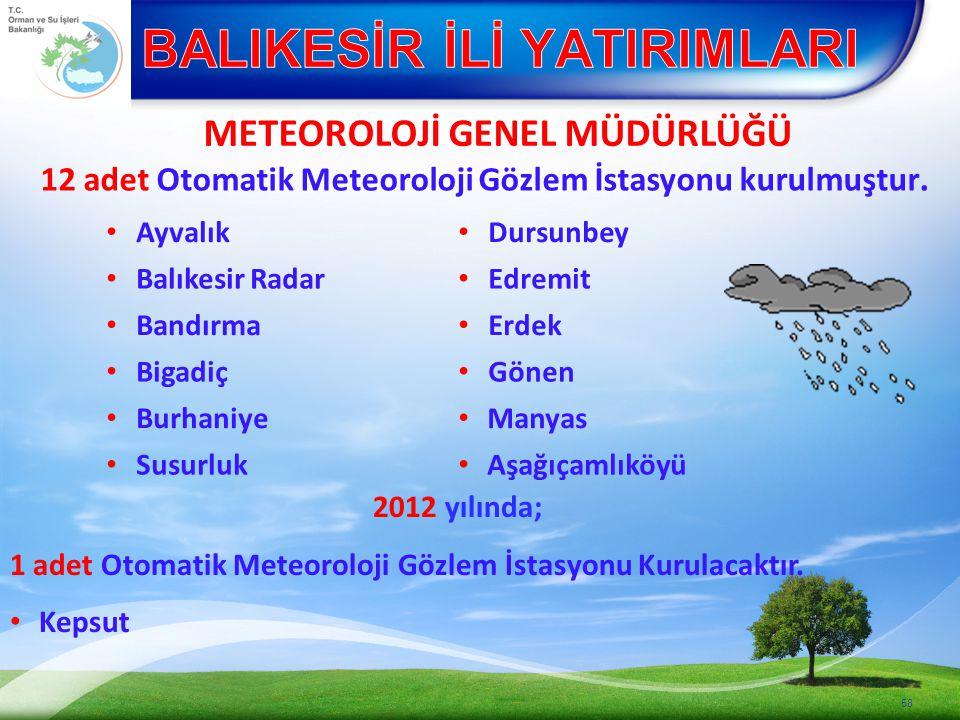 12 adet Otomatik Meteoroloji Gözlem İstasyonu kurulmuştur.