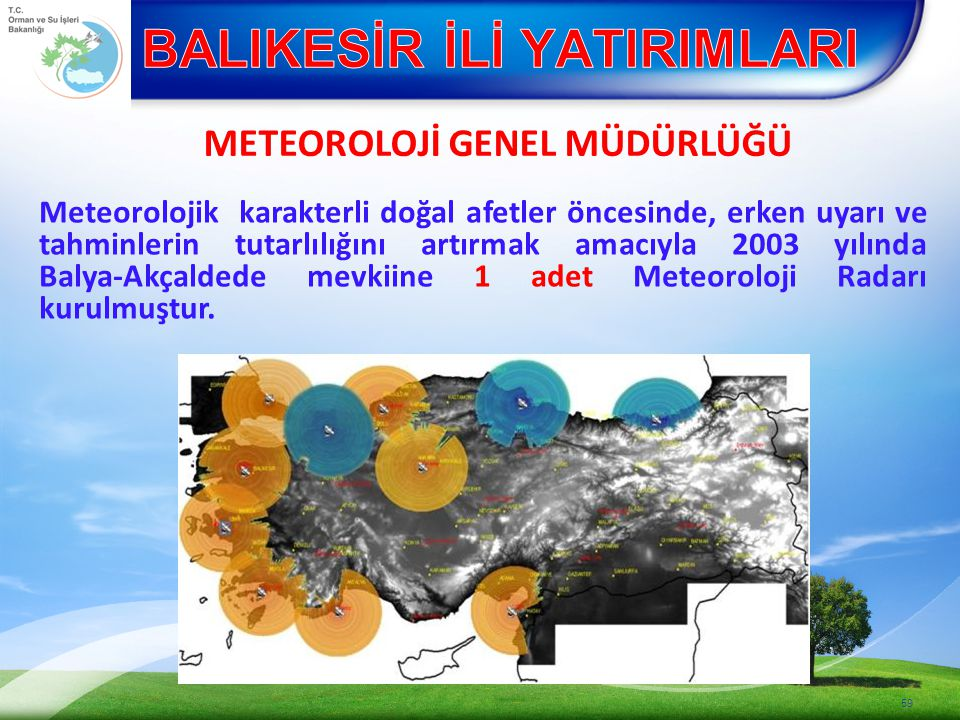 Meteorolojik karakterli doğal afetler öncesinde, erken uyarı ve tahminlerin tutarlılığını artırmak amacıyla 2003 yılında Balya-Akçaldede mevkiine 1 adet Meteoroloji Radarı kurulmuştur.