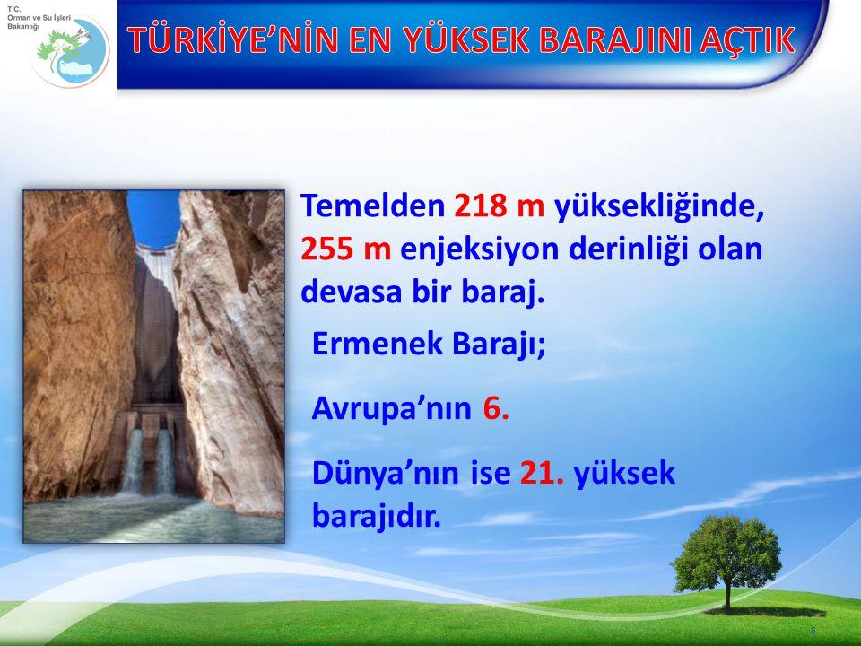 TAMAMLANAN SULAMA TESİSLERİ (4 ADET) 2.