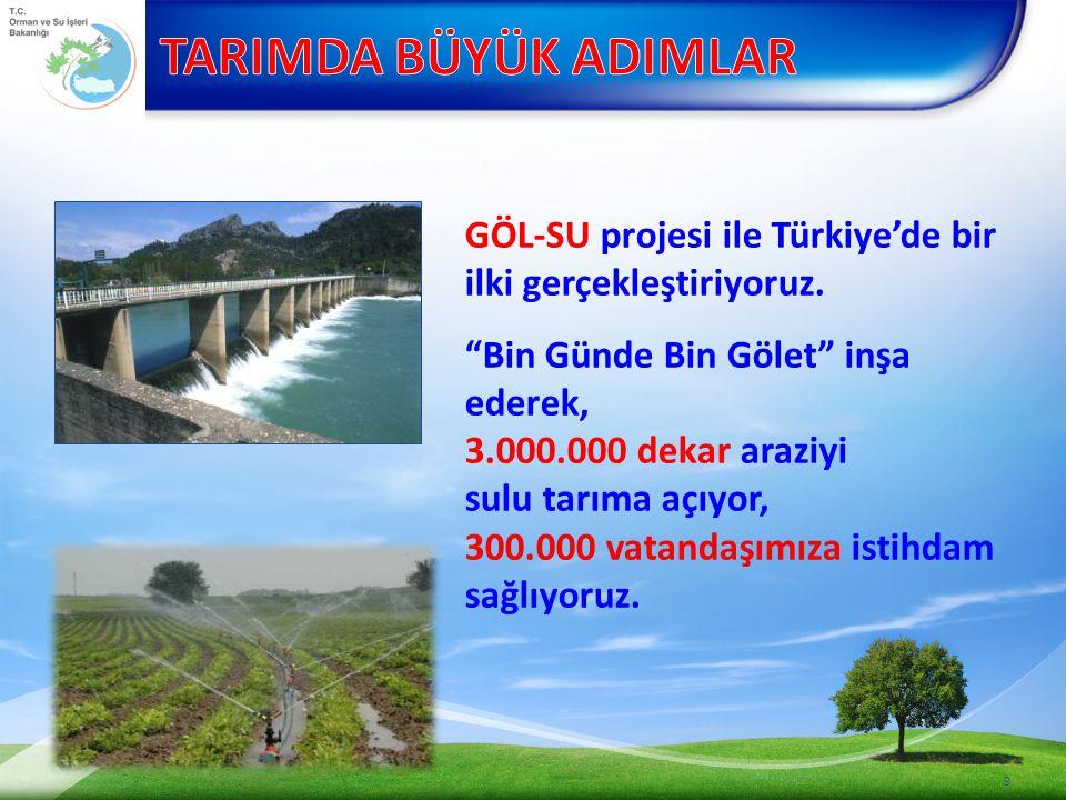 10 Toplam yatırım maliyeti 2.338.232.202 TL olan 110 tesis Aydın'da açıldı.