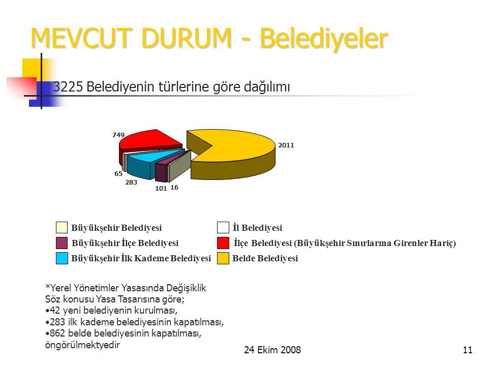 24 Ekim 200811 MEVCUT DURUM - Belediyeler 3225 Belediyenin türlerine göre dağılımı 283 65 749 2011 101 16 İlçe Belediyesi (Büyükşehir Sınırlarına Gire