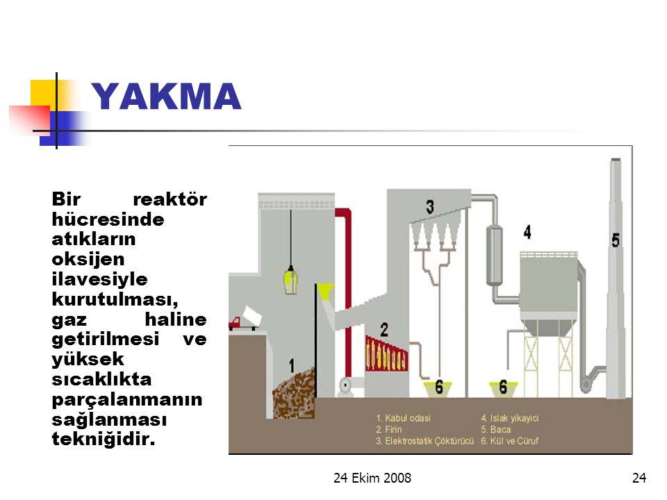 24 Ekim 200824 YAKMA Bir reaktör hücresinde atıkların oksijen ilavesiyle kurutulması, gaz haline getirilmesi ve yüksek sıcaklıkta parçalanmanın sağlan