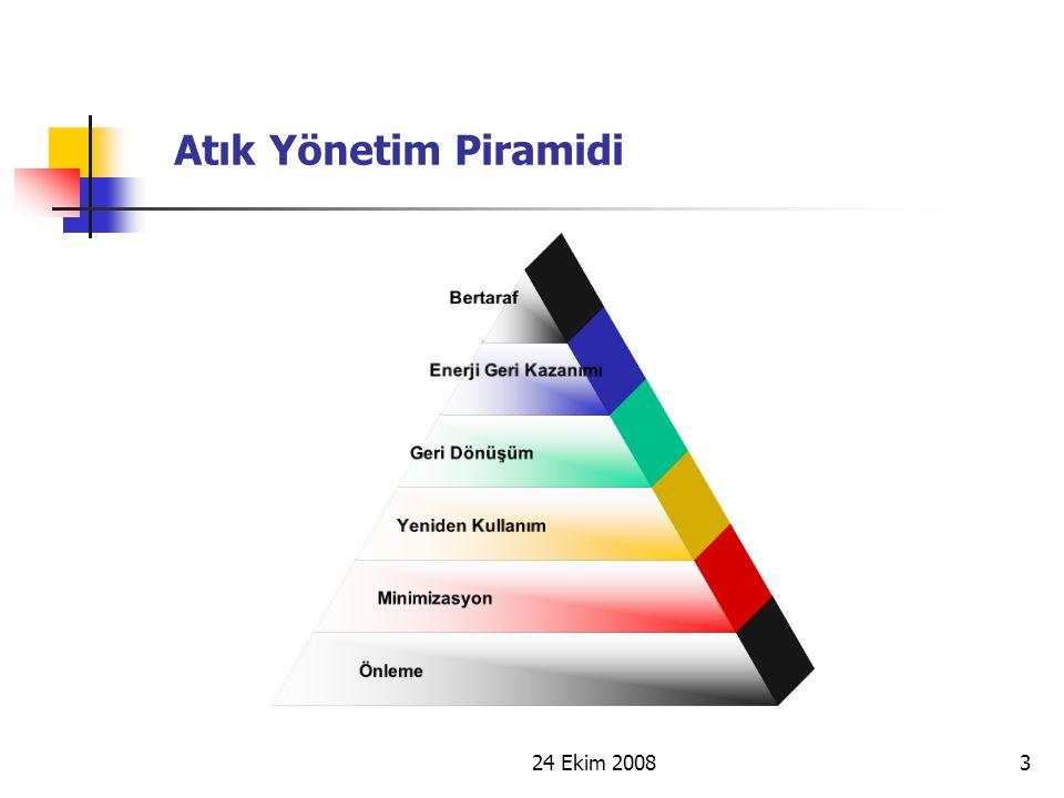 24 Ekim 20083 Bertaraf Enerji Geri Kazanımı Geri Dönüşüm Yeniden Kullanım Minimizasyon Önleme Atık Yönetim Piramidi