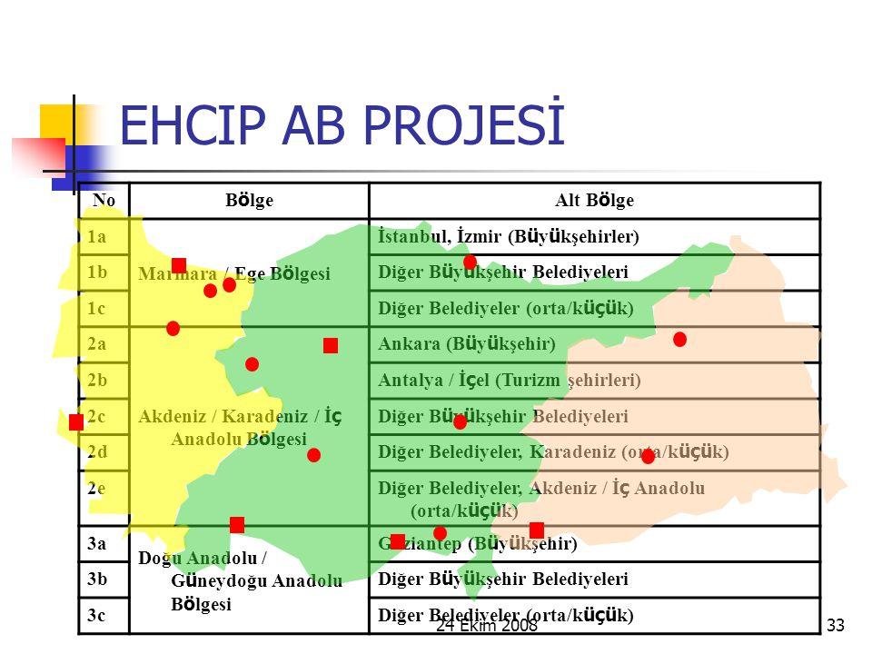 24 Ekim 200833 EHCIP AB PROJESİ No B ö lgeAlt B ö lge 1a Marmara / Ege B ö lgesi İstanbul, İzmir (B ü y ü kşehirler) 1b Diğer B ü y ü kşehir Belediyel