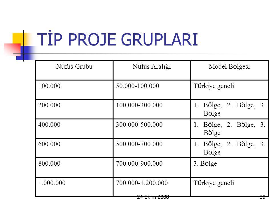 24 Ekim 200839 TİP PROJE GRUPLARI N ü fus GrubuN ü fus AralığıModel B ö lgesi 100.00050.000-100.000 T ü rkiye geneli 200.000100.000-300.000 1. B ö lge