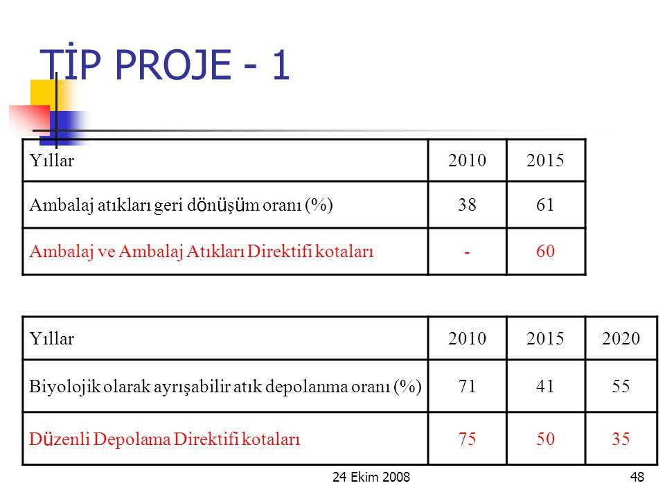 24 Ekim 200848 TİP PROJE - 1 Yıllar20102015 Ambalaj atıkları geri d ö n ü ş ü m oranı (%) 3861 Ambalaj ve Ambalaj Atıkları Direktifi kotaları-60 Yılla