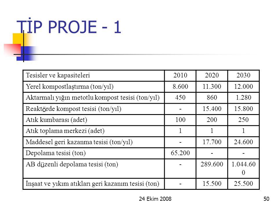 24 Ekim 200850 TİP PROJE - 1 Tesisler ve kapasiteleri201020202030 Yerel kompostlaştırma (ton/yıl)8.60011.30012.000 Aktarmalı yığın metotlu kompost tes