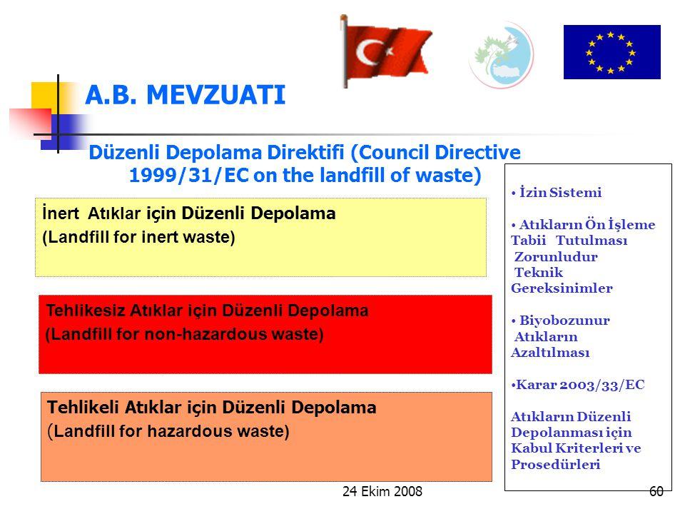 24 Ekim 200860 Düzenli Depolama Direktifi (Council Directive 1999/31/EC on the landfill of waste) İnert Atıklar için Düzenli Depolama (Landfill for in