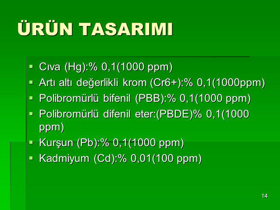 14 ÜRÜN TASARIMI  Cıva (Hg):% 0,1(1000 ppm)  Artı altı değerlikli krom (Cr6+):% 0,1(1000ppm)  Polibromürlü bifenil (PBB):% 0,1(1000 ppm)  Polibrom