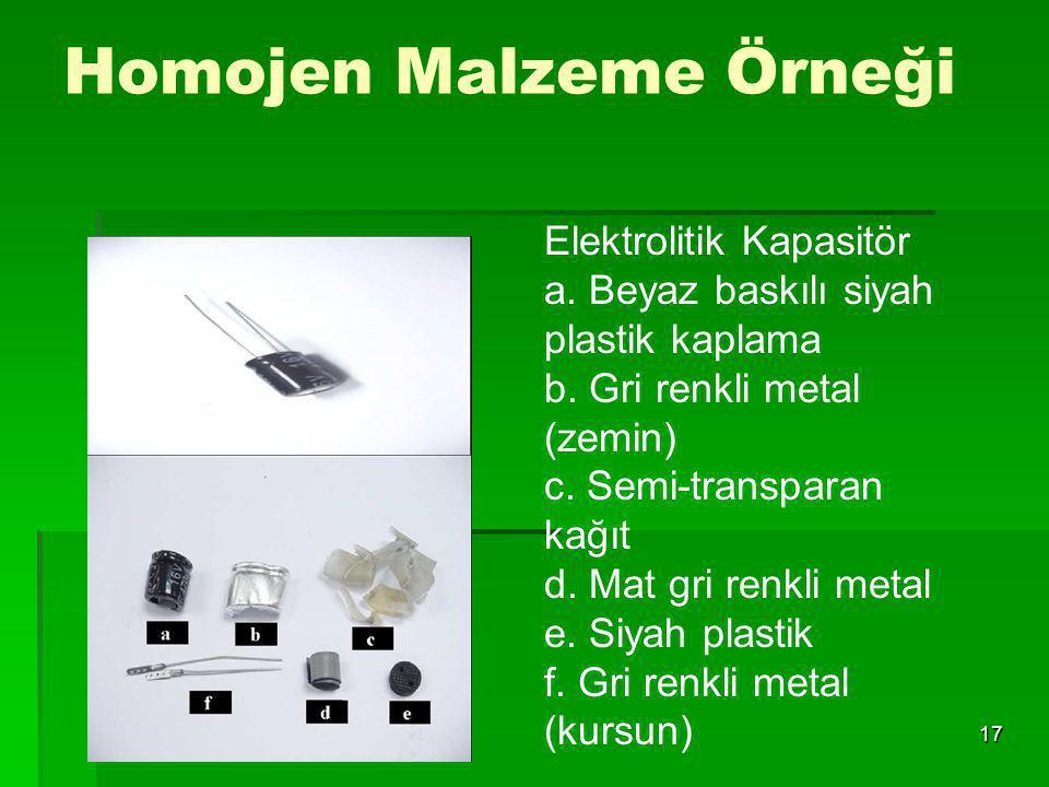 17 Homojen Malzeme Örneği Elektrolitik Kapasitör a. Beyaz baskılı siyah plastik kaplama b. Gri renkli metal (zemin) c. Semi-transparan kağıt d. Mat gr