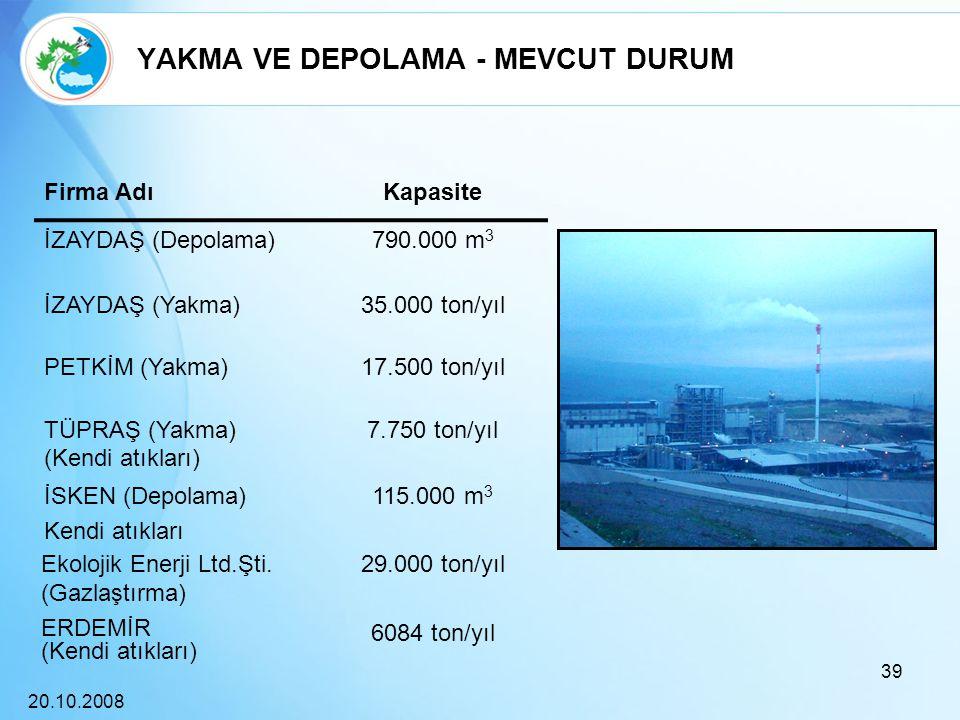 YAKMA VE DEPOLAMA - MEVCUT DURUM Firma AdıKapasite İZAYDAŞ (Depolama)790.000 m 3 İZAYDAŞ (Yakma)35.000 ton/yıl PETKİM (Yakma)17.500 ton/yıl TÜPRAŞ (Ya